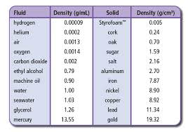 densitychart